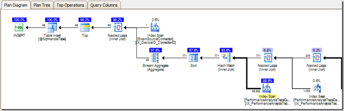 plan_diagram_cumulative_costs