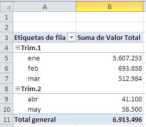 Categorizar fechas en tablas dinámicas_imagen5