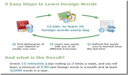 Enrich your Vocabulary - 3 Easy Steps to Learn foreign Words_1290635046672