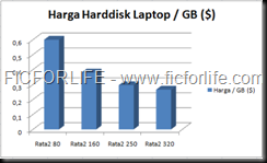 HDDNotebook