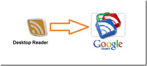 Import to Google Reader