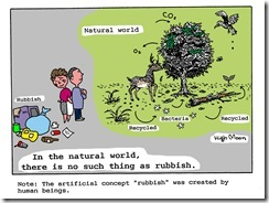 08b-Natural world