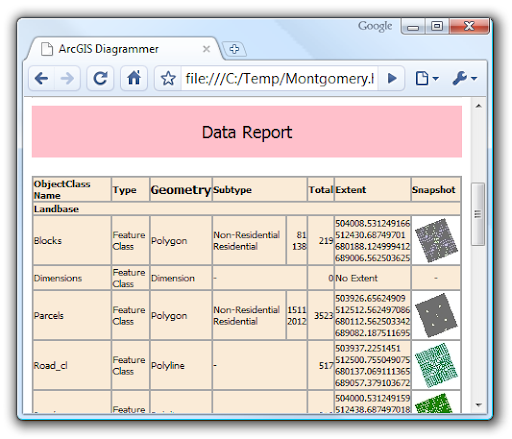 The Sandpit: How to create a data report with ArcGIS Diagrammer