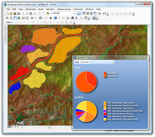 Dynamic Charting for ArcGIS Desktop