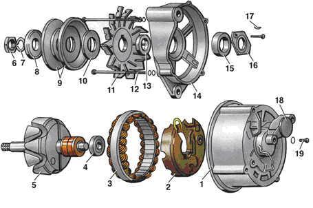 Электрооборудование любой автомашины включает в себя в первую очередь генератор - это главный источник электроэнергии.