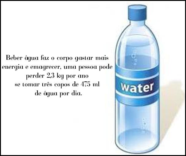 beber-água-faz-corpo-gastar-mais-energia-emagrecer