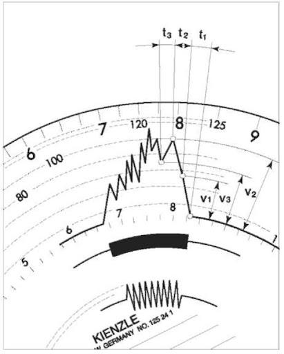 tmp305_thumb1_thumb1?imgmax=800 tachographs kienzle tachograph wiring diagram at gsmx.co
