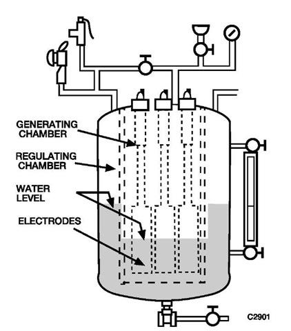 Electrode steam boiler.