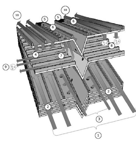 Coolerado Cooler's patented heat-mass exchanger.
