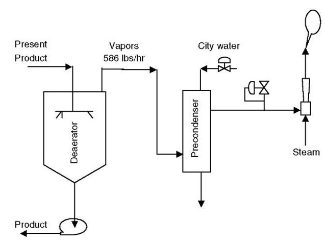 process flow diagram for manufacturing