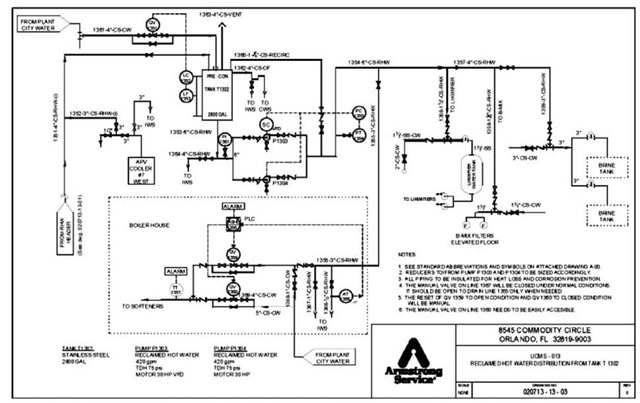 Steam System Condensate Save Big By furthermore Chiller moreover Steam And Hot Water System Optimizationoptimization Case Study Energy Engineering additionally Prod moreover 663. on piping diagram heat pump