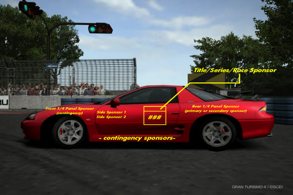 Mitsubishi 3000GT Racing Modification Demo - Sides