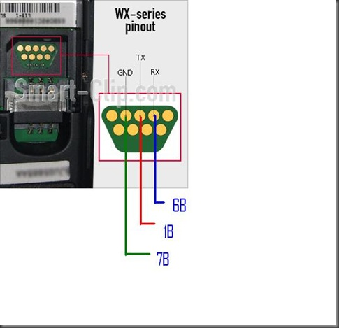 wx-series-pinout UFC2 Cable Adapter