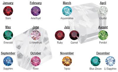 Swarovski Birthstone Chart