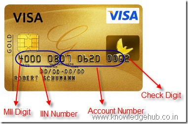 visa-credit-card