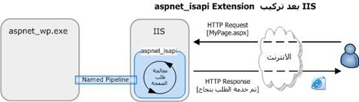 IIS_With_ISAPI_Extentsion_2