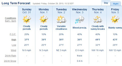 longterm10.31thru11.05 Weekend Weather Long Term Forecast   Haliburton Highlands 10.29 –11.05.10 – NEW Southern Ontario Webcam Shots 10.29.10