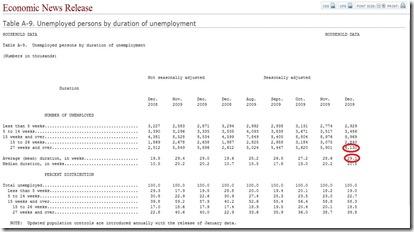 record unemployment2
