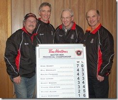 GCC Masters Curling champs