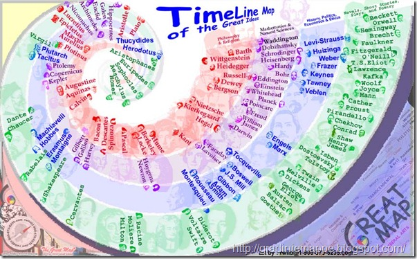 TimeLineMap