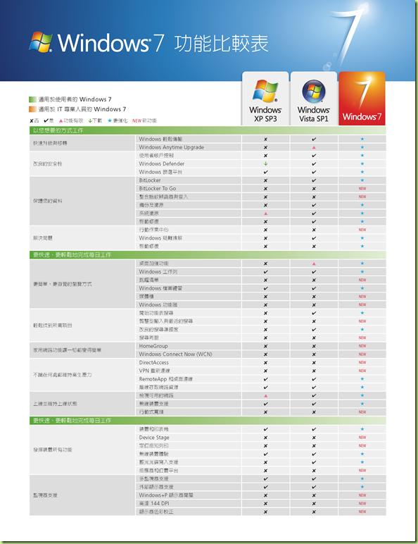 windows比較表_頁面_1