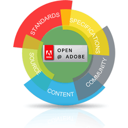 Open@Adobe - Adobe-Sourceforge collaboration