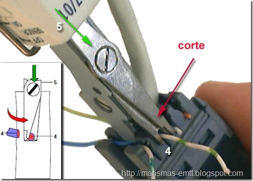 IDC Corte e inserción