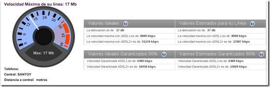 ADSL Atenuación estimada IES Marismas