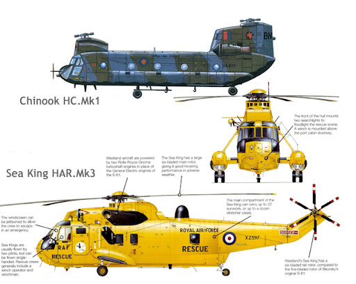 RAF en Malvinas Chinook