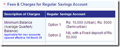 Individual Savings Account - HDFC Bank - Best Individual Savings Account, High Interest Savings Bank Account_1236437975345