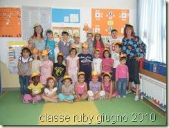 classe ruby fine anno