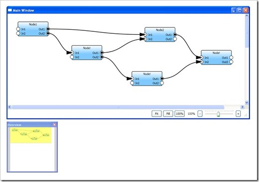 networkview1