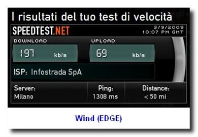 Wind_SpeedTest_EDGE