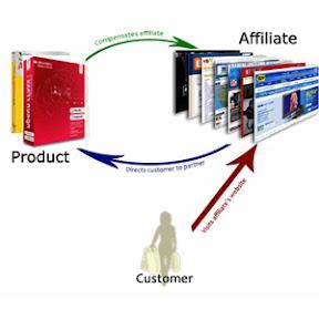 Mendapatkan Duit Melalui Affiliate Marketing