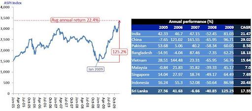 cse-market-2009.JPG
