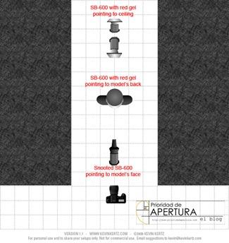 Lighting Setup | mromero | prioridad de apertura | parque tres centuras | cofetrece