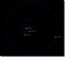 Sistema_Gliese_581