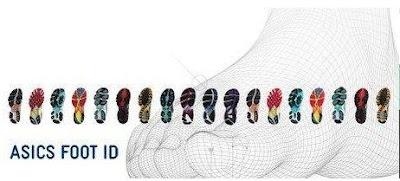 Fechas Asics Foot ID en España