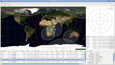 Gpredict 1.2 screenshot showing the avaialble visualition modules.