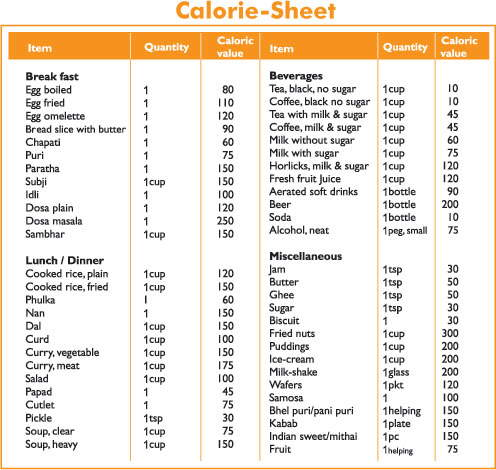 Sweet image for printable food calorie chart pdf