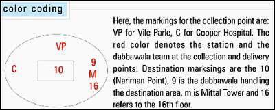 Mumbai's amazing dabbawalas