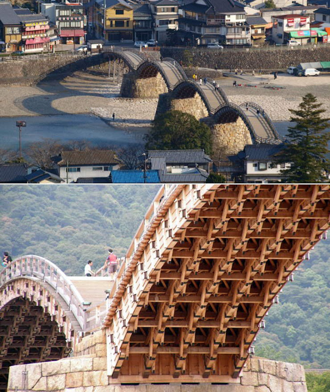 World's Most Interesting Bridges