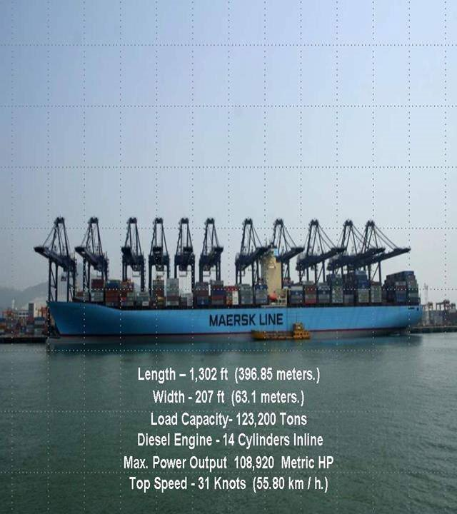 World's Largest Ship: Emma Maersk. 1302ft long, 207ft wide, $145M USD and chugs 6275 liters of diesel per hour!!!