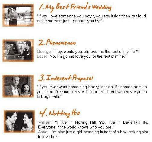 12 Most Romantic Lines from Hollywood Movies: From movies you loved such as 'Notting Hill', 'When Harry Met Sally'...