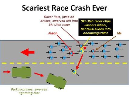 Scary Crash
