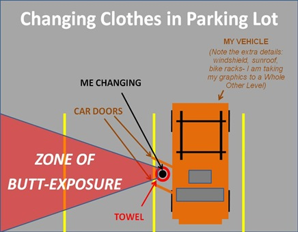 Changing in Lot