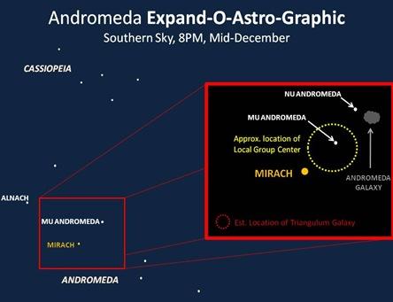 Andromeda ExpandO