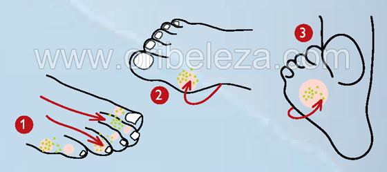Creme Para Pele Seca e Calosidades Foot Care da Oriflame