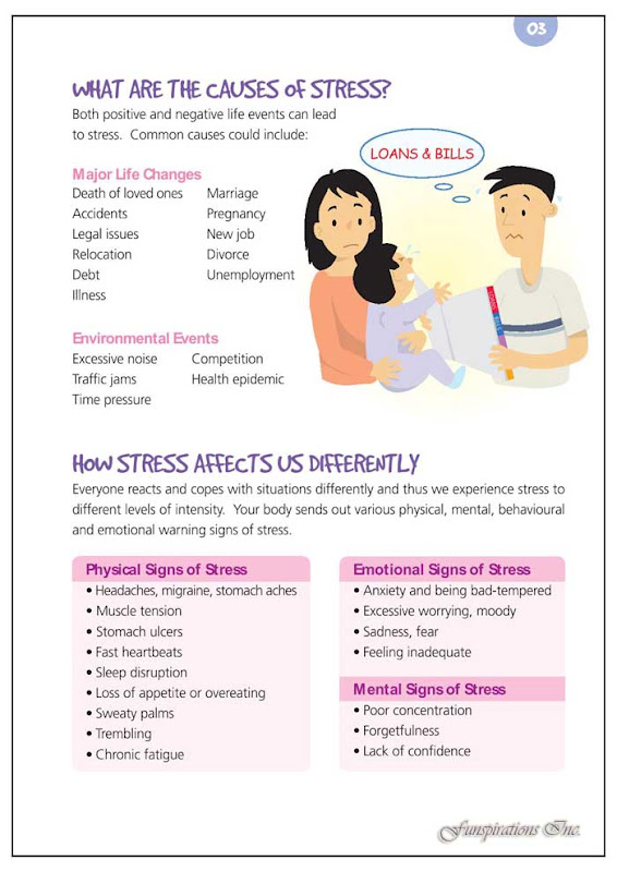 HOW STRESS AFFECTS US DIFFERENTLY: Everyone reacts and copes with situations differently and thus we experiencedifferent levels of intensity. Your body sends out various physical, mental, be and emotional warning signs of stress. Emotional Signs of Stre • Anxiety and being bad-tem • Excessive worrying, moody • Sadness, fear • Feeling inadequate Mental Signs of Stress • Poor concentration • Forgetfulness • Lack of confidence LOANS BILLS Death of loved ones Accidents Legal issues Relocation Debt Illness Marriage Pregnancy New job Divorce Unemployment Excessive noise Traffic jams Time pressure Competition Health epidemic Major Life Changes Environmental Events WHAT ARE THE CAUSES OF STRESS? Both positive and negative life events can lead to stress. Common causes could include: Physical Signs of Stress • Headaches, migraine, stomach aches • Muscle tension • Stomach ulcers • Fast heartbeats • Sleep disruption • Loss of appetite or overeating • Sweaty palms • Trembling • Chronic fatigue LOANS & BILLS
