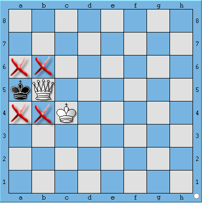 học cờ  vua - chiếu bí với  hậu | chess - checkmate with one queen